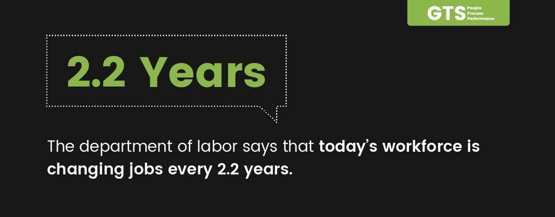 job loss by millions